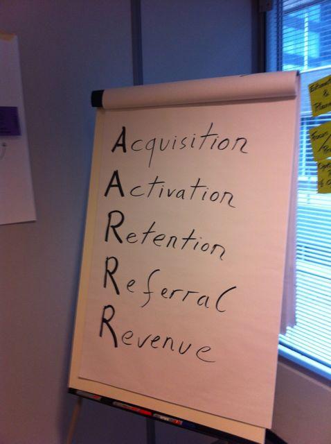 Startup Retreat - 7