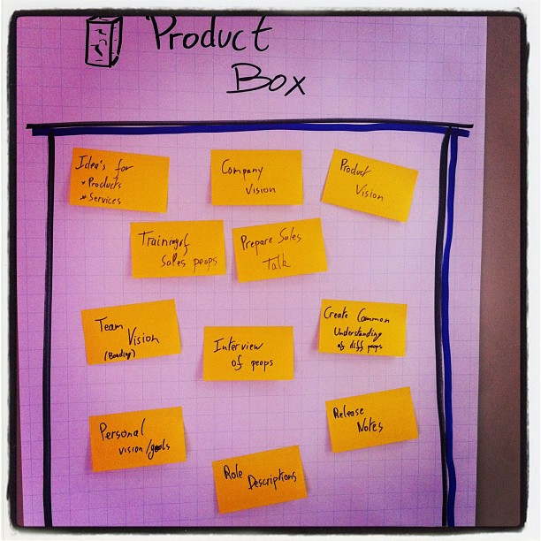 different domains where to use the product box innovation games